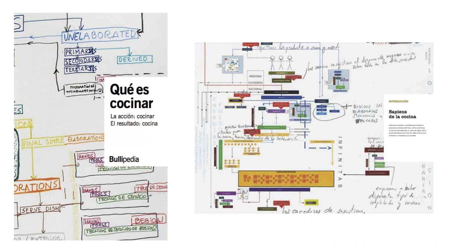Qué es cocinar según Ferran Adrià